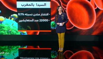 شاشة تفاعلية .. وضع داء السيدا في المغرب
