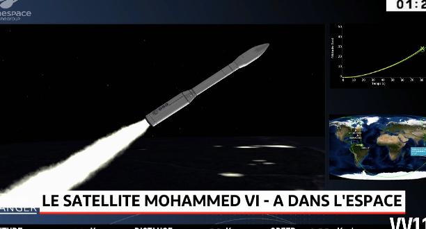 Le Satellite Mohammed VI - A dans l'espace