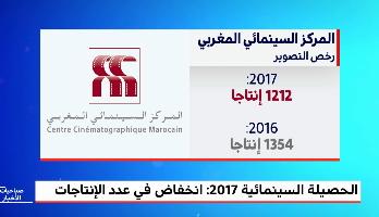الحصيلة السينمائية لسنة 2017 بالمغرب .. انخفاض في عدد الإنتاجات