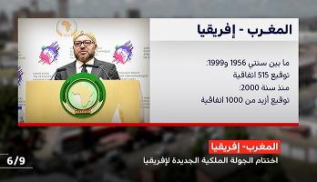 فيديو.. الملك محمد السادس يختتم جولة جديدة ناجحة بإفريقيا