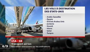 Transport aérien: nouvelles restrictions sur les ordinateurs
