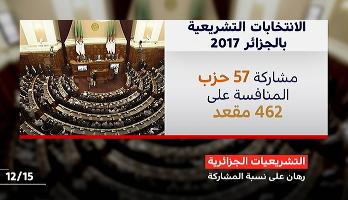 الانتخابات التشريعية الجزائرية .. مواكبة ضعيفة من طرف المواطنين