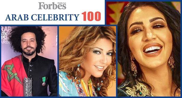 نجوم مغاربة ضمن قائمة 100 شخصية عربية الأكثر شهرة
