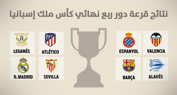 نتائج قرعة دور ربع نهائي كأس ملك إسبانيا
