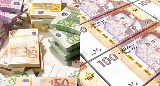 تحسن قيمة الدرهم مقابل الأورو