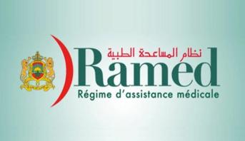 RAMED: Atelier des résultats de l'évaluation