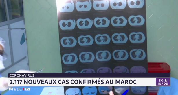 2.117 nouveaux cas confirmés au Maroc
