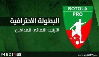 البطولة الوطنية الاحترافية 2019-2020 .. الترتيب النهائي للهدافين