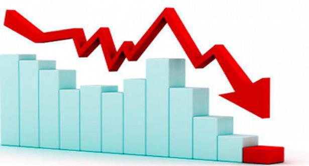 Allègement du déficit commercial de 16,2% au 1er semestre