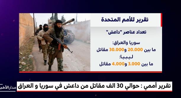 ملف..تقرير أممي يكشف عن وجود 30 ألف مقاتل من داعش في سوريا والعراق