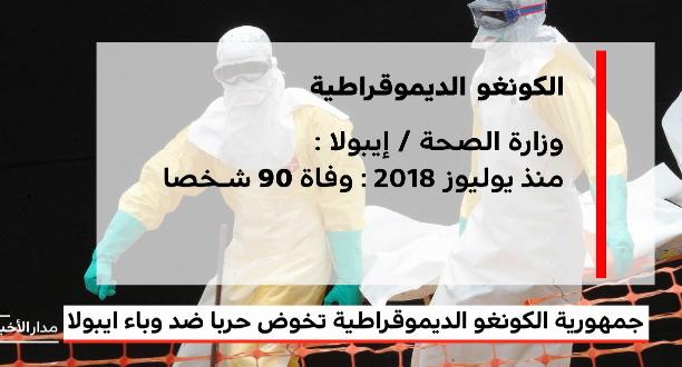 """""""زووم افريقيا"""" .. جمهورية الكونغو الديموقراطية تخوض حربا ضد وباء""""إيبولا"""""""
