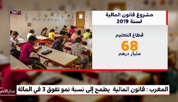 المغرب.. مشروع قانون المالية لسنة 2019