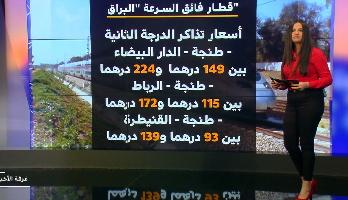 شاشة تفاعلية.. أسعار تذاكر رحلات القطار الفائق السرعة