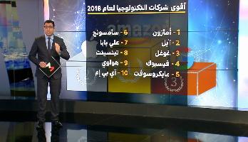 """""""ّميدي-تيك"""" .. أبرز الأحداث التكنولوجية لسنة 2018"""