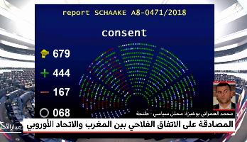 تحليل .. دلالات المصادقة، بأغلبيبة ساحقة، على الاتفاق الفلاحي بين المغرب والاتحاد الأوروبي