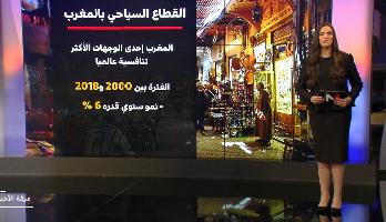 شاشة تفاعلية .. حصيلة القطاع السياحي بالمغرب سنة 2018