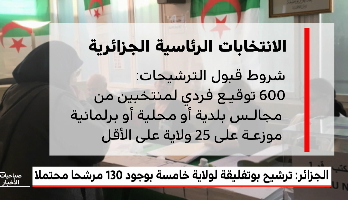 """""""زووم المغرب الكبير"""" .. ترشح بوتفليقة لولاية خامسة بوجود 130 مرشحا محتملا"""