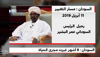 السودان .. أبرز المحطات قبل الوصول إلى الاتفاق بين الفرقاء