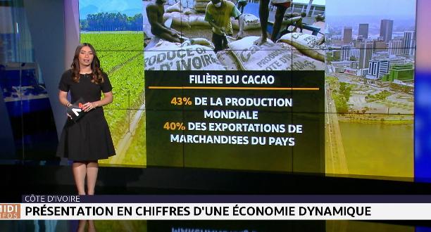 Côte d'Ivoire : présentation en chiffres d'une économie dynamique