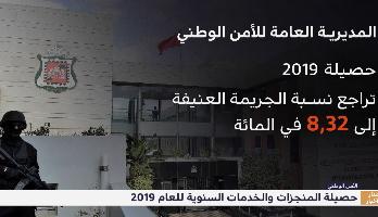 الأمن الوطني .. حصيلة المنجزات والخدمات السنوية للعام 2019