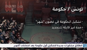 """""""زووم المغرب الكبير"""" .. مشاورات جديدة لتشكيل أول حكومة تونسية بعد انتخابات أكتوبر"""