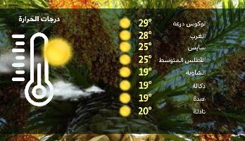 توقعات طقس الجمعة .. الحالة الجوية ستتميز باستمرار الطقس البارد نسبيا