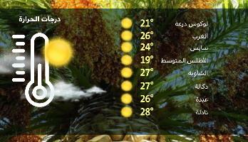 توقعات مديرية الأرصاد الجوية لطقس بداية الأسبوع