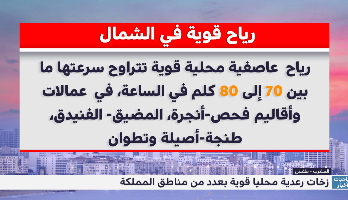 نشرة خاصة من المستوى البرتقالي بالمغرب .. المناطق التي ستعرف زخات رعدية قوية