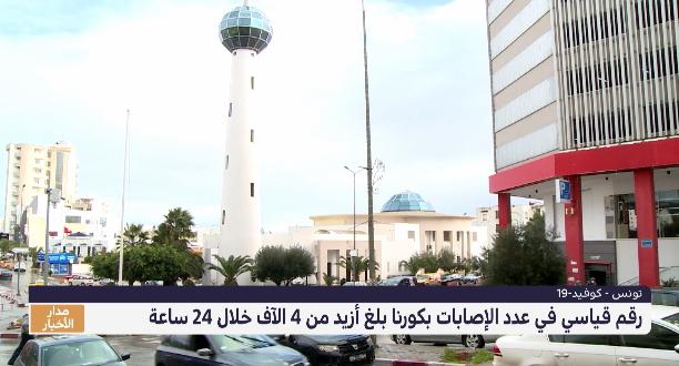 تونس تسجل رقما قياسيا في عدد الإصابات بفيروس كورونا