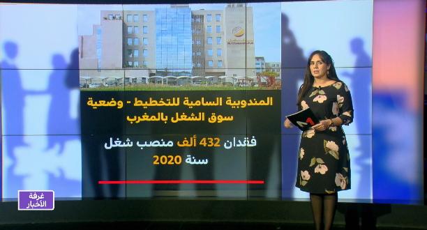 شاشة تفاعلية .. تأثير جائحة كورونا على وضعية سوق الشغل بالمغرب