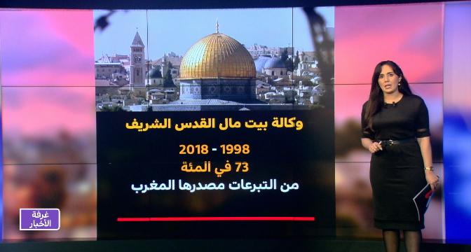 شاشة تفاعلية .. دعم ثابث من المملكة المغربية للقضية الفلسطينية