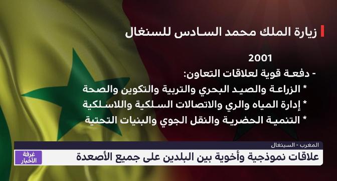 مقومات العلاقات المغربية - السنغالية