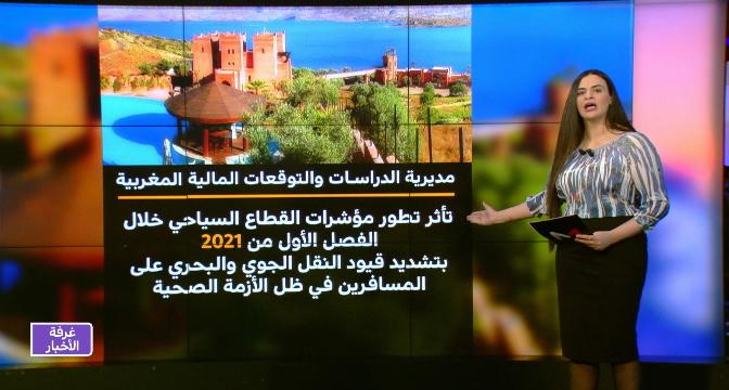 شاشة تفاعلية .. تطور مداخيل قطاع السياحة في المغرب