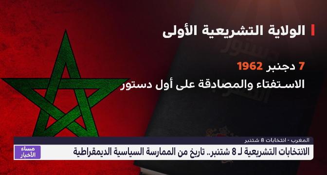 الاستحقاقات التشريعية التي عاشها المغرب منذ الاستقلال