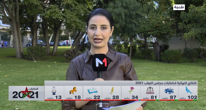 موفدة ميدي 1 تيفي تستعرض نتائج الانتخابات الجماعية والجهوية بجهة طنجة تطوان الحسيمة