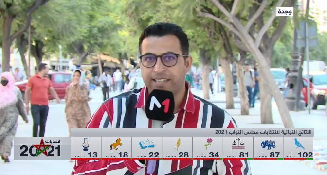 الانتخابات التشريعية والجماعية والجهوية .. موفد ميدي 1 تيفي يرصد النتائج النهائية بجهة الشرق