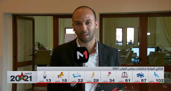موفد القناة إلى كلميم يقدم تفاصيل نتائج اقتراع 8 شتنبر بمختلف أقاليم الجهة