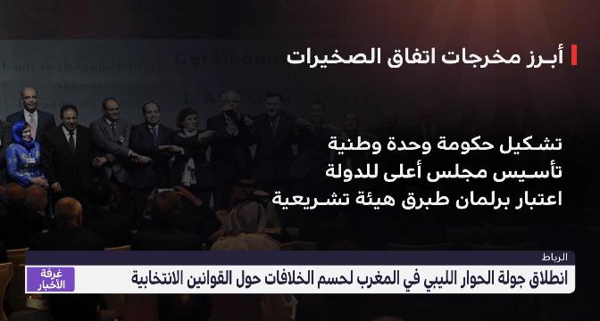 جولة جديدة للحوار الليبي في المغرب لحسم خلافات القوانين الانتخابية