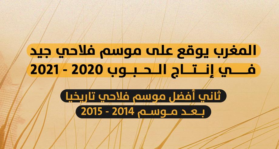 المغرب يوقع على موسم فلاحي جيد في إنتاج الحبوب2020-2021