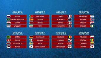 الفيفا يكشف عن أقوى مجموعات مونديال روسيا