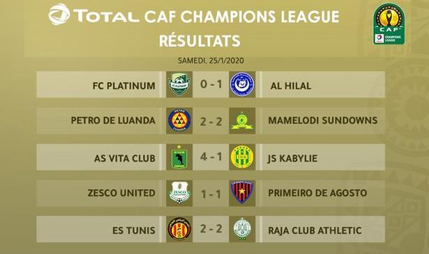 دوري أبطال إفريقيا .. ستة أندية ضمنت تأهلها إلى دور الربع