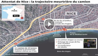 فيديو .. التسلسل الزمني للهجوم الدامي في نيس