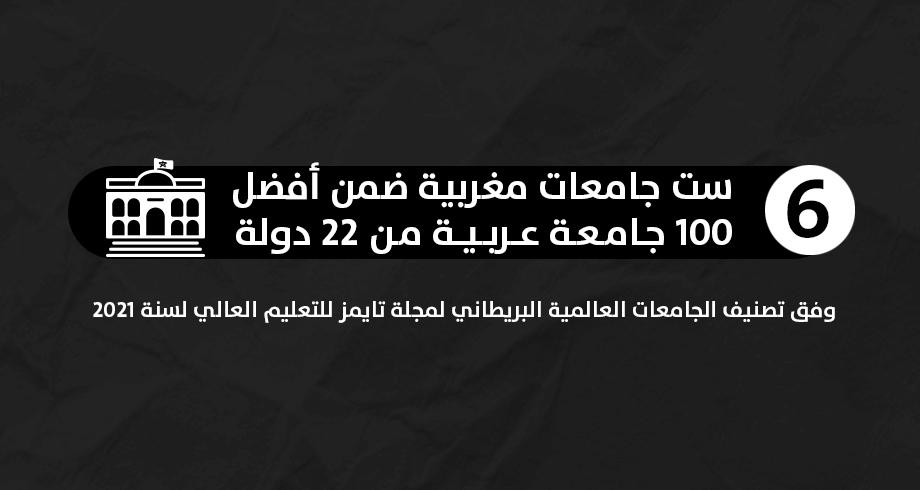 ست جامعات مغربية ضمن أفضل 100 جامعة عربية
