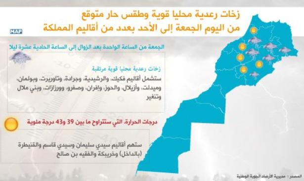 المناطق المعنية بالنشرة الإنذارية لمديرية الأرصاد الجوية .. زخات رعدية وطقس حار