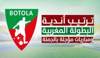 ترتيب أندية البطولة المغربية ومباريات مؤجلة بالجملة