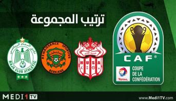 """كأس """"الكاف"""" ..  الترتيب النهائي لمجموعة الأندية المغربية"""
