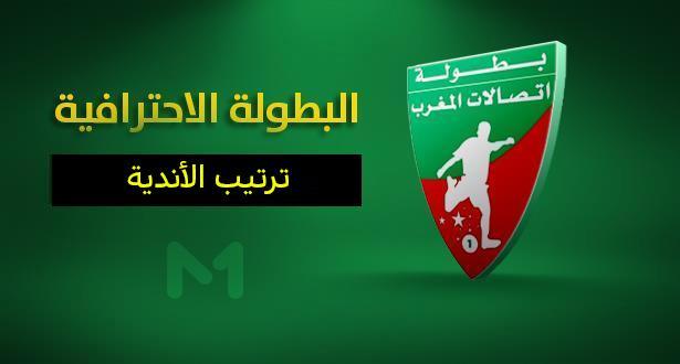 ترتيب أندية البطولة بعد مباراة الوداد والدفاع الحسني الجديدي