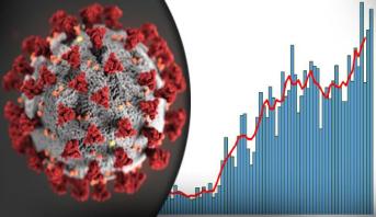 فيروس كورونا .. حصيلة الإصابات الجديدة