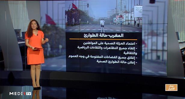 شاشة تفاعلية .. حالة الطوارئ الصحية بالمغرب، تدابير وإجراءات