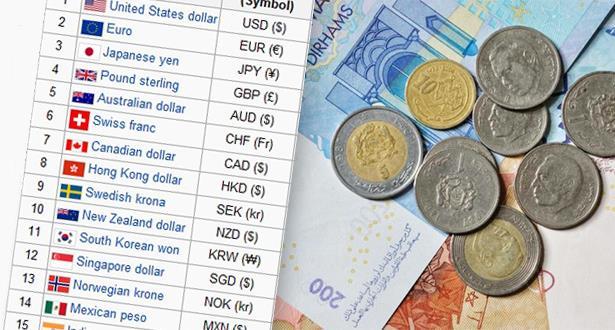 أسعار صرف العملات الأجنبية مقابل الدرهم الاثنين 20 يناير